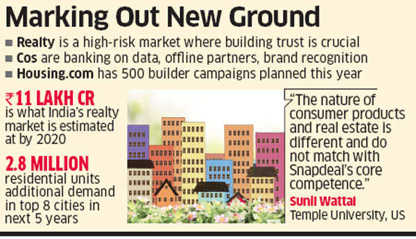 Softbank-backed companies Housing.com and Snapdeal bet big on selling properties online