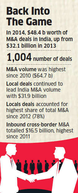 Mergers and acquisitions activities in India pick up pace across industries