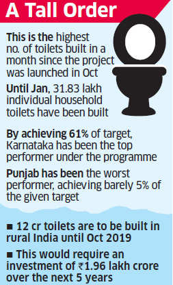 Swachh Bharat Abhiyaan: Government builds 7.1 lakh toilets in January