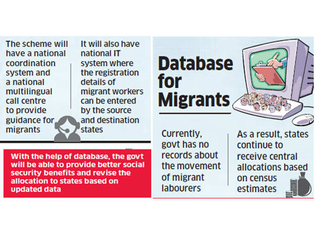 Labour ministry plans central scheme to track movement of migrant workers