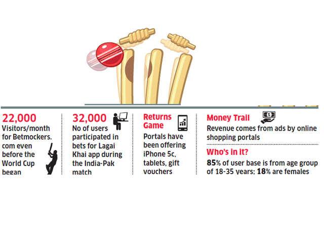 Mock betting sites like Betmockers, India Bet, Lagai Khai ride high