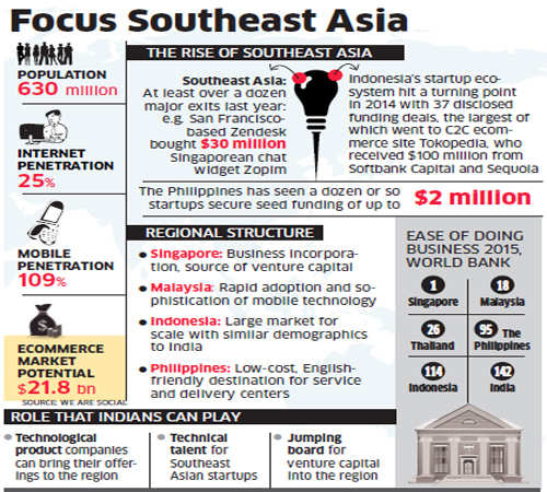 Why Southeast Asia is a magnet for ambitious Indian entrepreneurs