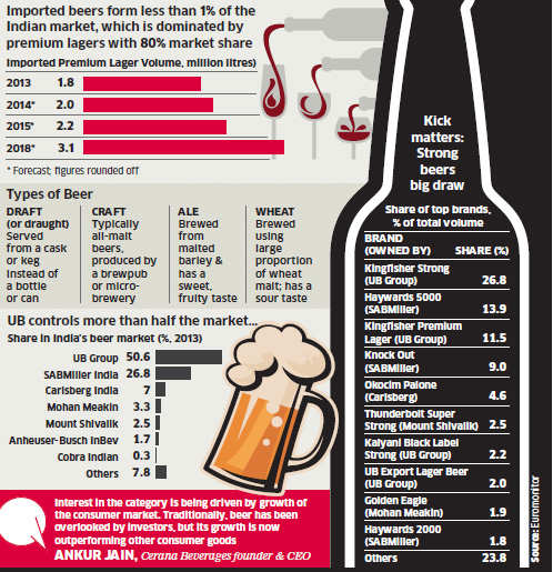 Beer sales pack a punch