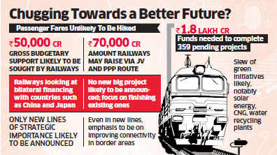 Railway Budget 2015: No fare hike on cards; Suresh Prabhu to rely on main budget, JVs to put railways on track