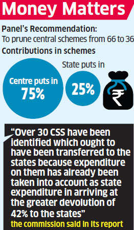 Narendra Modi government to discontinue support to eight centrally-sponsored schemes