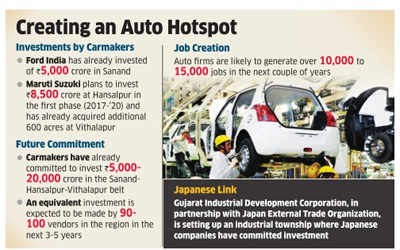 After Nano spark, other companies like Ford, Honda lining up