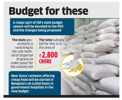 Karnataka state budget likely to focus on overhaul of public distribution system