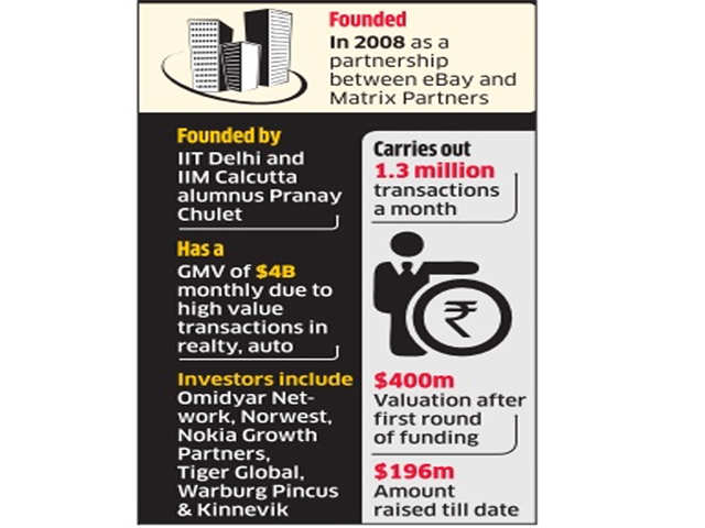 Online and mobile classifieds firm Quikr set to raise Rs 900 crore