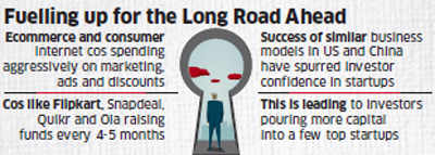 Consumer Internet companies spending Rs 30-120 crore each, every month, say industry executives