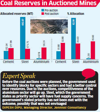 Steel sector loses coal blocks to aluminium, cement plants in auction