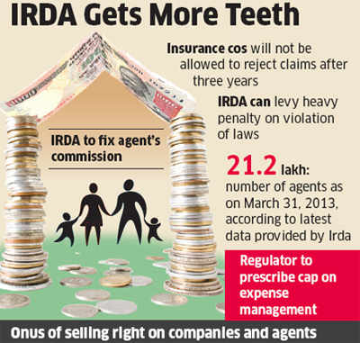 Insurance Bill: IRDA to get more powers; can impose higher penalties for violations now