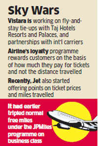 Vistara offers hotel deals, loyalty programme as competition with Jet Air intensifies