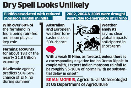 Global scientists predict normal monsoon rainfall in India this year