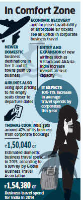 Corporate travel picks up, agencies see 15 per cent uptick