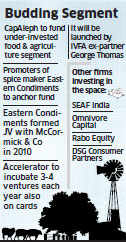 CapAleph Advisors eyes Rs 125-crore private equity fund to seed agriculture companies