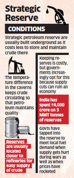 India likely to invite West Asian companies to build five crude reserves