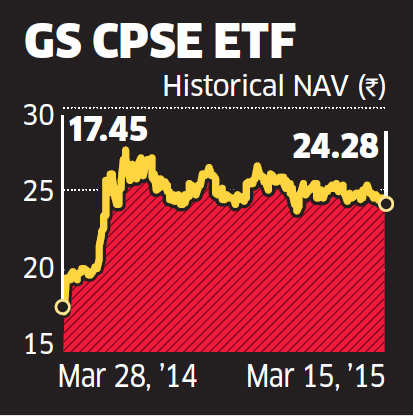 Investors in CPSE ETF to get one unit free for every 15 held