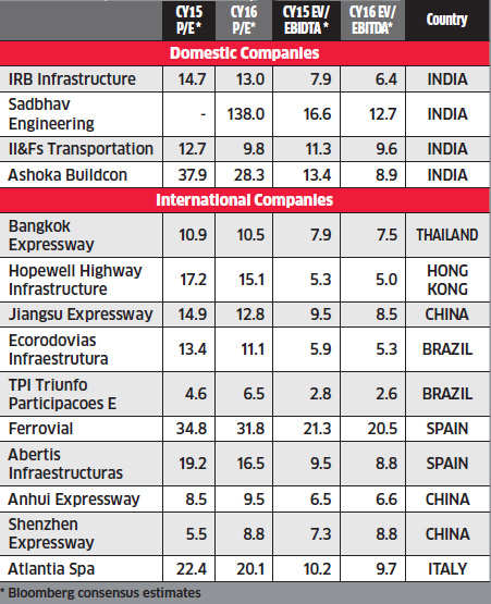 Hopes of revival keep infrastructure sector buzzing