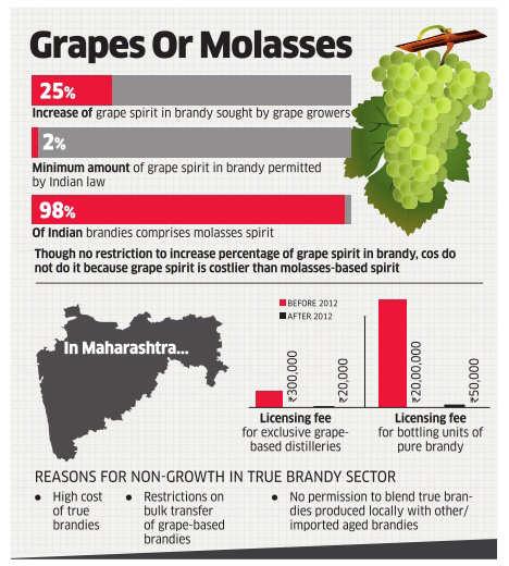 Grape farmers campaign to make brandy more authentic