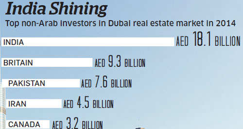 The number of investors buying apartments in Burj Khalifa through home loans has doubled in the first nine months of 2014 compared with the same period a year ago.
