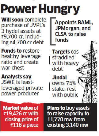 Sajjan Jindal set to sell 15% in JSW Energy for Rs 2000 crore through QIP