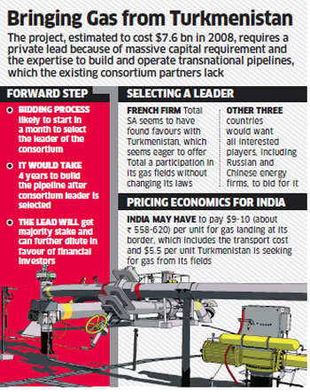 After Chevron, ExxonMobil lose interest; private energy firm to head consortium to build India's gas pipeline
