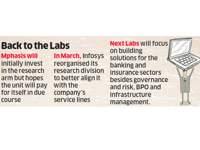 Mphasis plans to make its research arm Next Labs self-sustaining