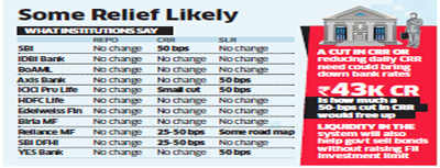 Bi-monthly monetary policy review: Raghuram Rajan likely to hold key rates, may cut CRR: ET poll