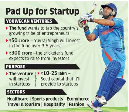 Yuvraj Singh starts new innings as businessman with YouWeCan Ventures