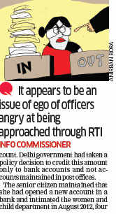 Central Information Commission imposes fine of Rs 25000 on Delhi government officer for stopping pension