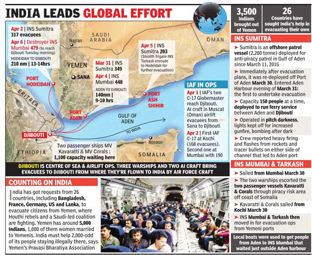 How Narendra Modi government rescued 3,500 Indians from war zone Yemen