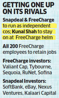 Snapdeal buys Freecharge in biggest startup M&A