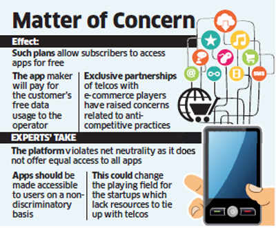 CCI probing if telecom operators violating net neutrality