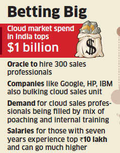 IT Giants IBM, Oracle, Red Hat and others racing for cloud sales specialists to tap rising demand