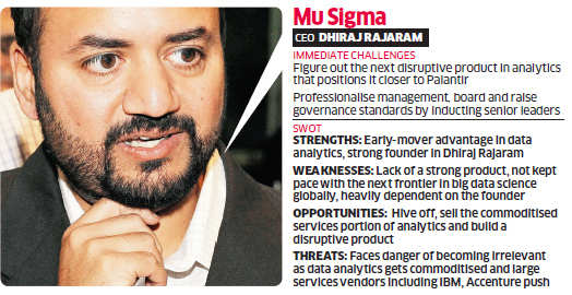 How firms like Flipkart, Mu Sigma and Inmobi are making the transition into the big league
