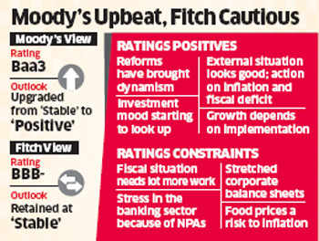 Moody's senses govt's growth mood, lifts India's outlook to 'positive'