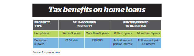 Paying EMIs but no sight of house? Find out how to avoid buying into such projects