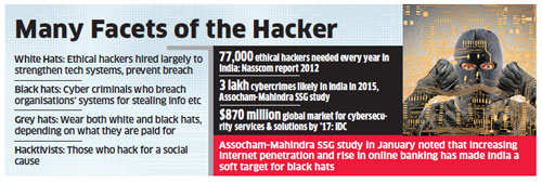 More & more non-profit organisations giving credence to ethical hackers