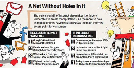 Only net neutral india can create next Google; free Internet an absolute condition for innovation