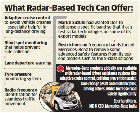 Carmakers seek dedicated frequencies to introduce radar-based technologies to enhance safety