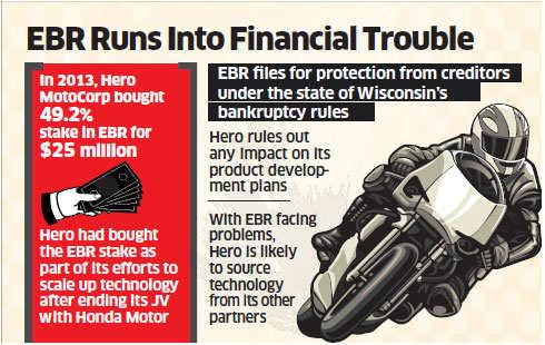 Hero MotoCorp's US tech partner Erik Buell Racing files for