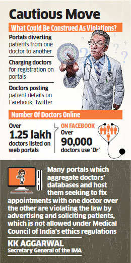 Indian Medical Association drawing up digital code of conduct