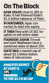 Apax pullout from IGate could trigger bidding war: Capgemini, Atos & Genpact in race for stake