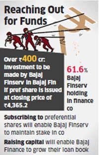 Bajaj Finance plans to raise Rs 1,800 crore via QIP & preferntial