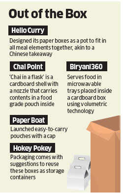 Hello Curry, Biryani360, Chai Point innovating around packaging with themes of convenience
