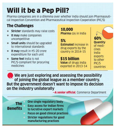 Commerce ministry to talk to industry bodies to take a call on joining pharma regulator PICS