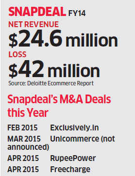 How $450-million Snapdeal-Freecharge deal was clinched