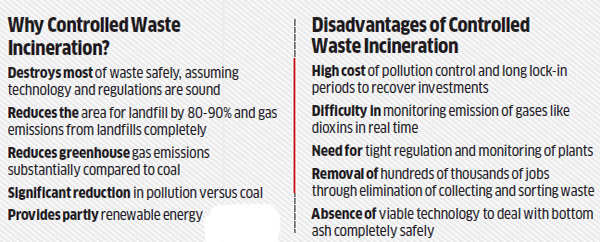 Can incinerators help manage India's growing waste management problem?