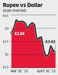 Ru At 4 Month Low Bond Yields Up On Fears Of Fii Exit