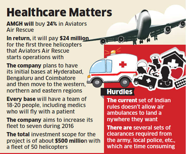 Air ambulance giant Air Medical Group Holdings to foray in India with Aviators Air Rescue